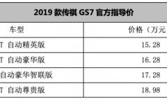 全系搭载2.0T发动机 2019款传祺GS7售15.28-18.98万元