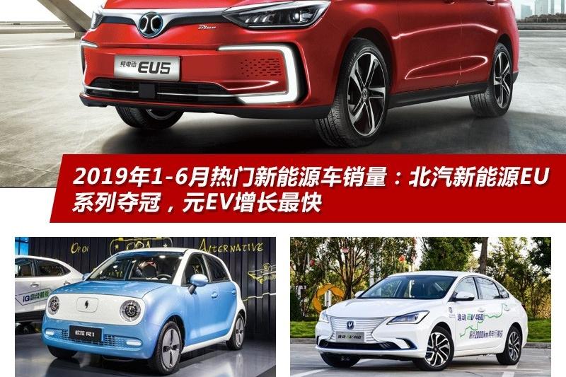 最低5.95万,上半年热销新能源车排行榜出炉,含元EV、荣威Ei5等