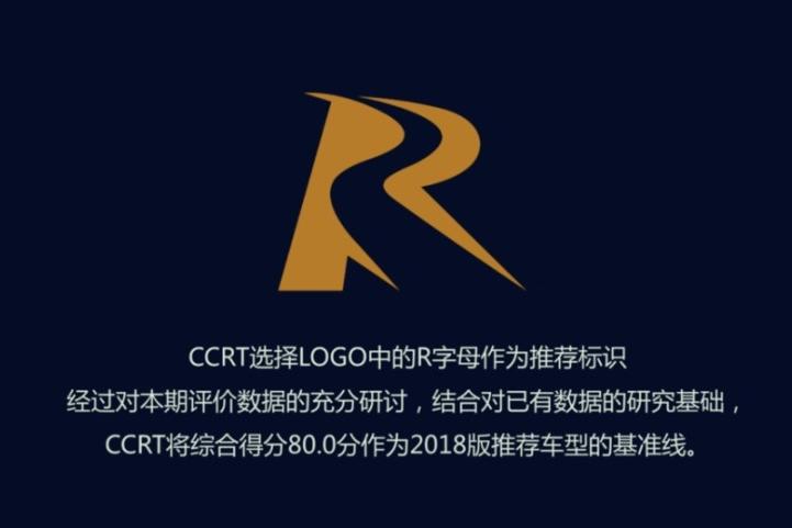 CCRT是什么?已经评测了44款热门车