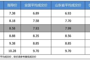 最高优惠0.59万 打9.44折的广汽本田飞度了解一下
