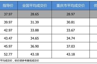 最高优惠9.59万 凯迪拉克CT6平均优惠7.9折