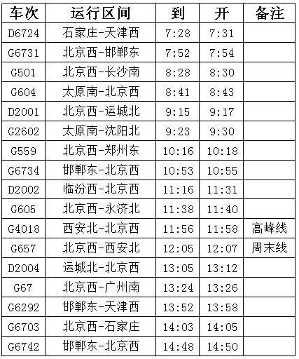 飞机登机时间表-高铁正定机场站时刻表