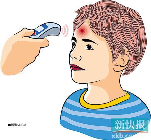 给:发烧度数:宝宝量体温也是技术活图片