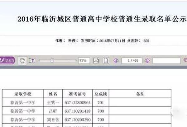 2016年临沂城区名单录取高中及分数线出炉_凤中生电车女高图片