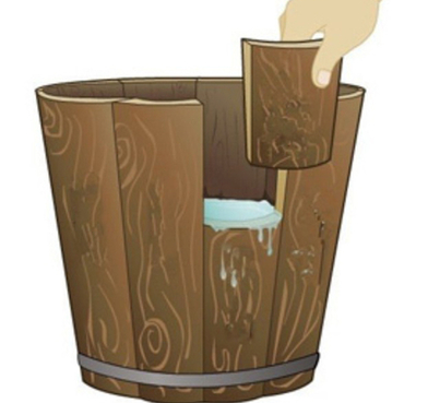 只有补齐短板,木桶的容量才会增加