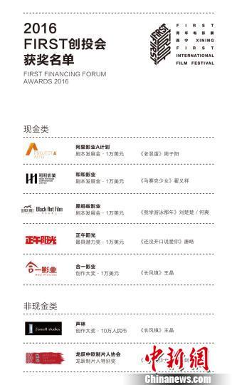 中国文学最高奖项