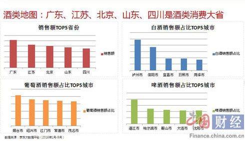 酒类地图2 资料来源:京东大数据平台 图片来源:中国网财经