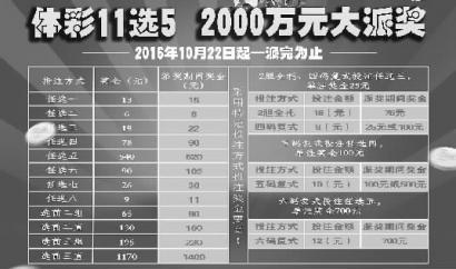 体彩大乐透明日开奖,奖池余额37.45亿元