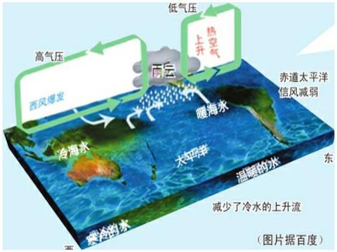 2016年中国十大天气气候事件备选事件