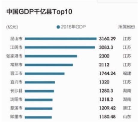 2020湖南县gdp_湖南2018gdp排名图片