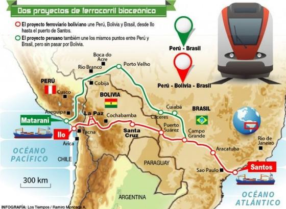 """【凤凰全球内参】玻利维亚与""""两洋铁路""""线路之争"""