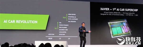 NVIDIA、博世牵手自动驾驶:打造Tegra无人车
