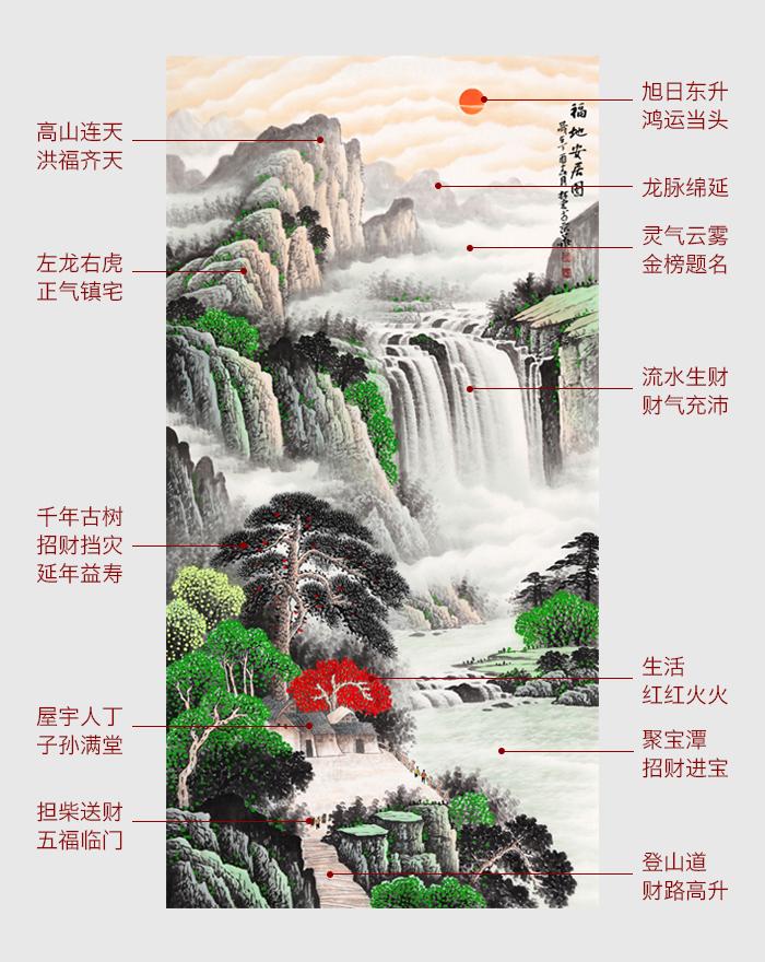 玄关走廊装饰画作品李林宏山水画作品《福地安居图》
