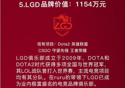 LGD俱乐部夺第五