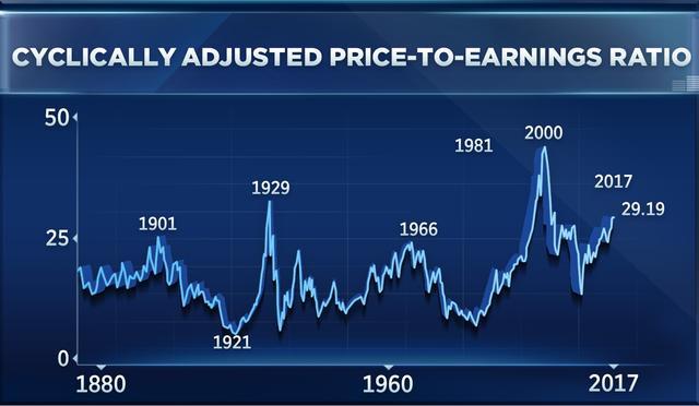 """诺奖得主:美国投资者应""""走出去"""" 欧洲是一个好选择"""