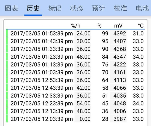 """荣耀V9评测:你想要的""""快""""是这么做到的"""