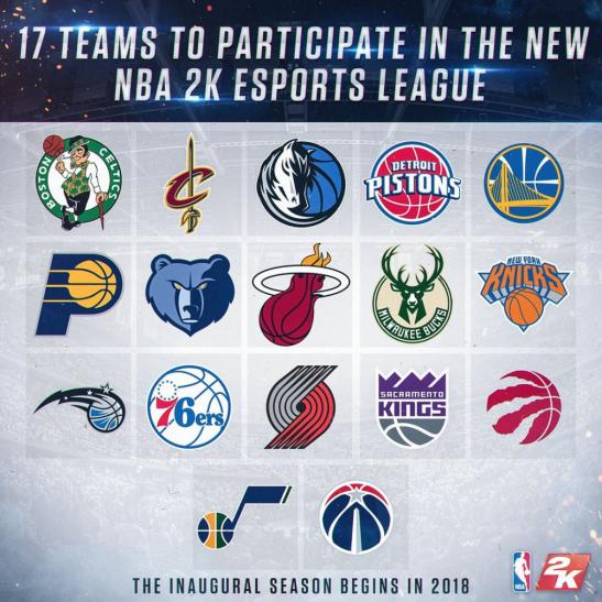 2017-18赛季将有17支球队参加NBA2K电子竞技联赛