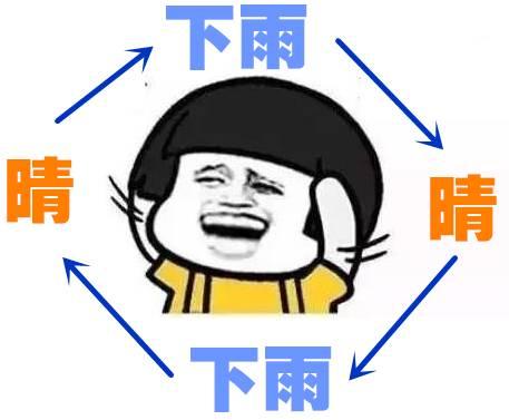 雷雨+阵风7级今天杀到青岛,连下好几天!