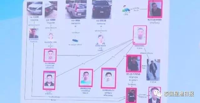 2名中国富商办泰国身份证 遭泰军方勒索200万(图)