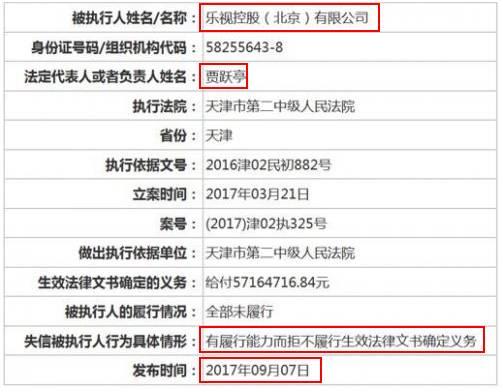 贾跃亭滞留美国已经两个半月 投资者怒怼甘薇(组图)