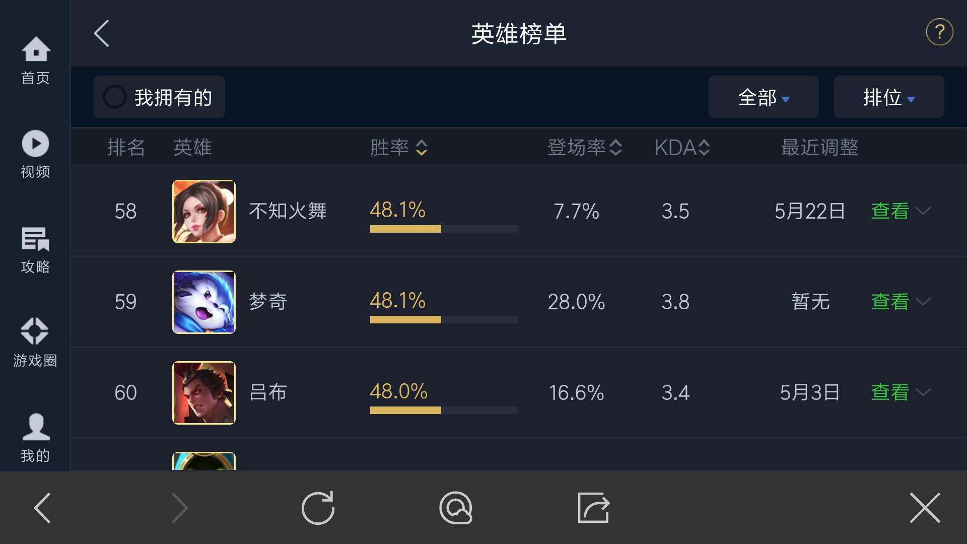 王者荣耀:S9最新胜率榜出炉你敢信梦奇排名倒数?