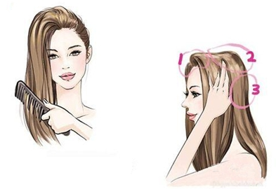 脂溢性脱发如何治疗 女性的脂溢性脱发怎么治