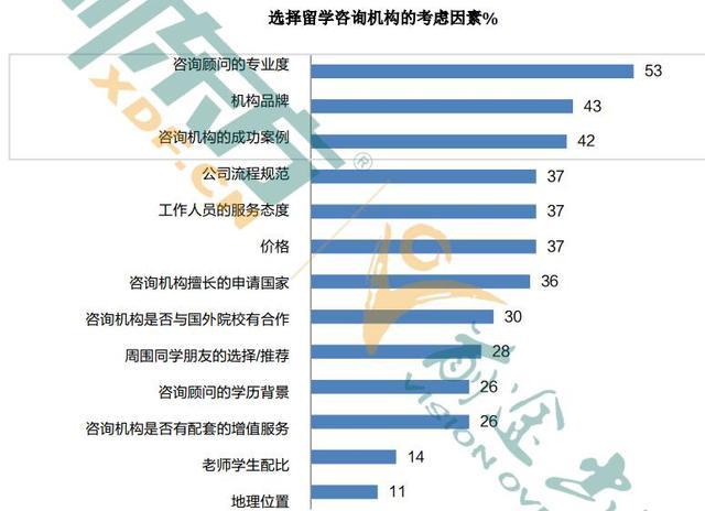 2017中国留学白皮书 计划留学本科过半_凤凰