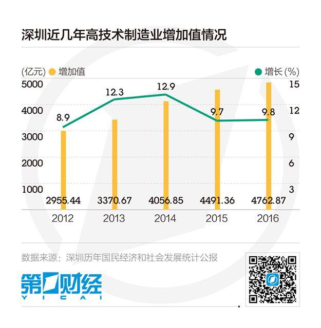"""""""硬件硅谷""""华强北:""""深圳效率""""促成创客天堂"""