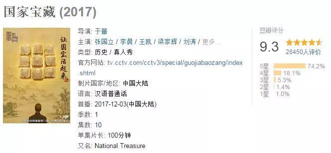 《国家宝藏》热播_中国博物馆天团厉害了