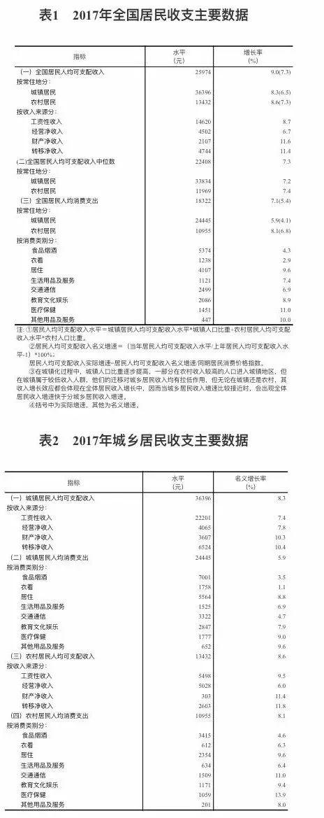 供给侧改革--中国交出一份漂亮成绩单!GDP总量首超80万亿元