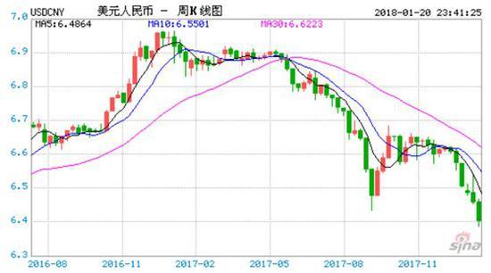 中国经济总量世界第二时间_中国世界第二大经济体