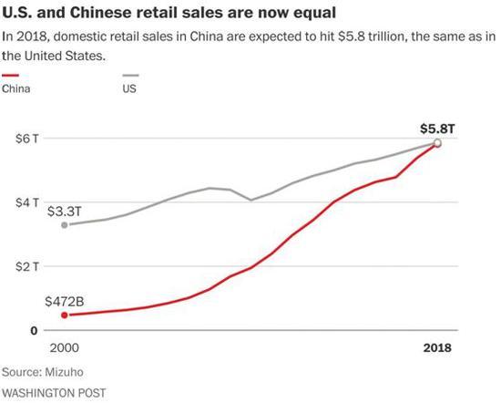 中国经济总量能不能超越美国_中国超越美国经济图片