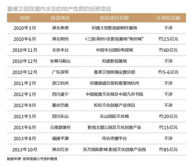 """各地方政府都被""""香港卫视""""骗了?"""