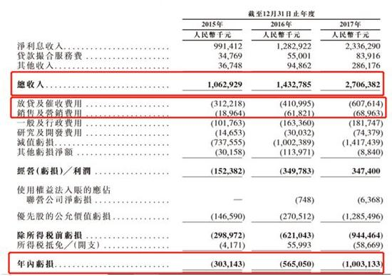 """同日,港股上市公司永骏国际控股(08187.HK)公告称,公司中文名称更改为""""积木集团有限公司""""(简称""""积木控股""""),并于今日正式生效。此前,积木控股于2017年10月从公司原控股股东AsiaMatrix以2.93亿港元购得73%股份,至此积木盒子控股完成""""曲线""""上市。"""