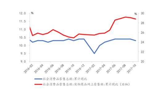 媒体:未来5年是下注中国最好的机会 但不包括房子