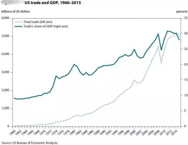 今年我国gdp占美国的多少_必读 WHO预测到2030年韩国人平均寿命率先超过90岁