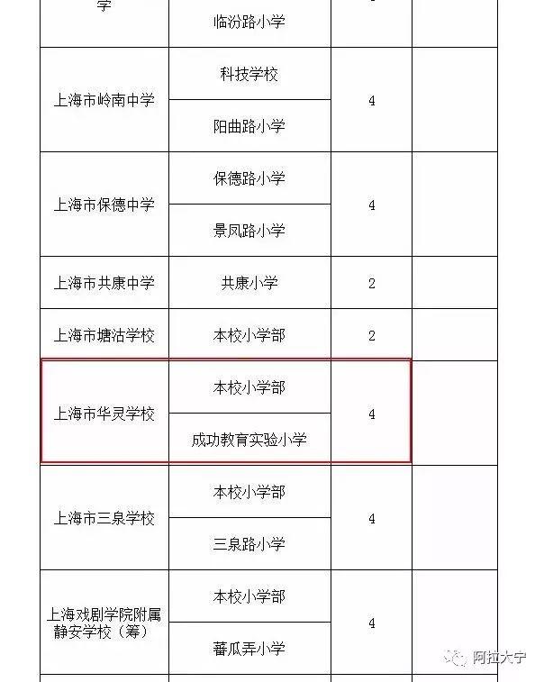 华润静安府交房被投诉重大问题 业主怒拉横幅