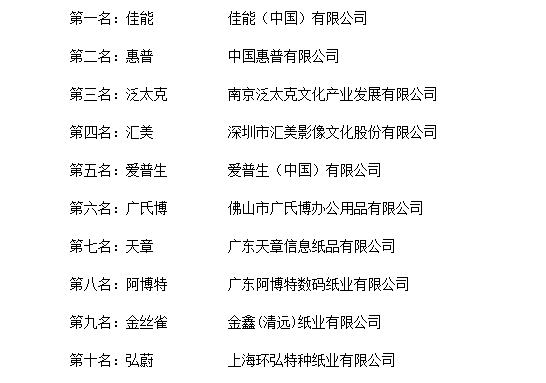 相纸排行_中国相纸十大品牌排行榜