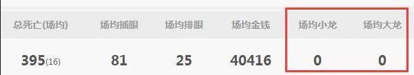 蓝翔队全负结束比赛网友热议:为了广告,完美连败!
