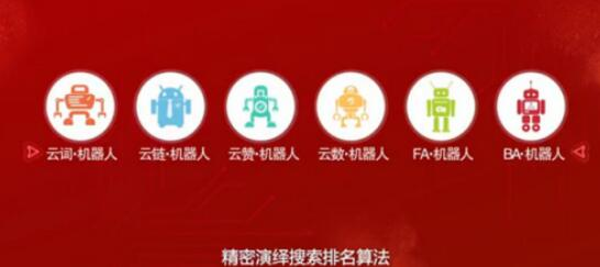 seo推广怎么学5g网络优化工程师网页优化与管理-第4张图片-【秒速时时彩开奖结果】爱站屋博客