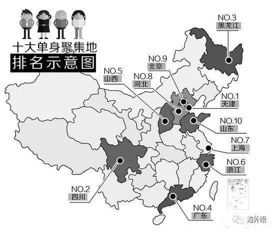 无望的日本单身社会,将是中国的未来吗?