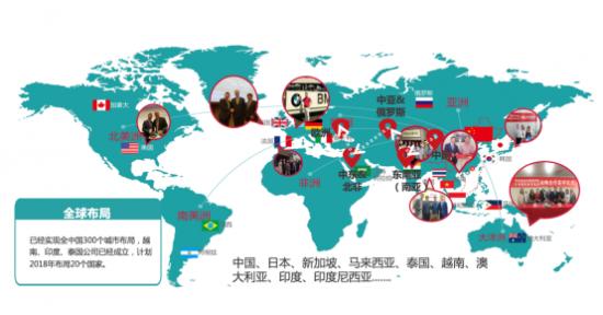 解密1年拓展11个国的人力资源服务公司