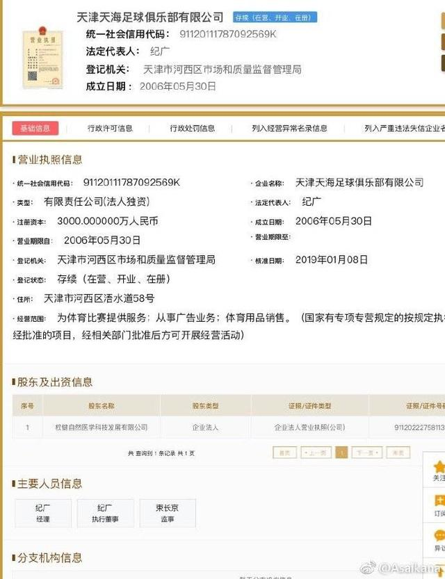 天津权健完成工商更名手续,更名为天津天海