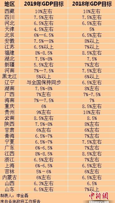 2018年上半年山东各市经济总量_山东各市车牌字母代码