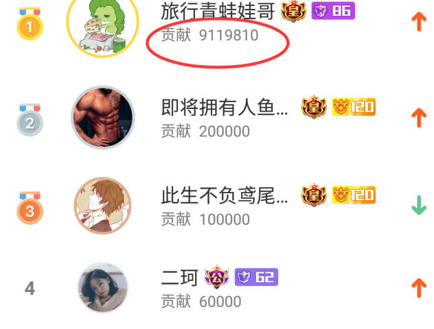 IG斗鱼首秀Rookie的热度近1亿王思聪狂送90万元礼物