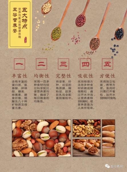 """五行素问五谷营养餐,开创""""代餐塑形""""新时代"""