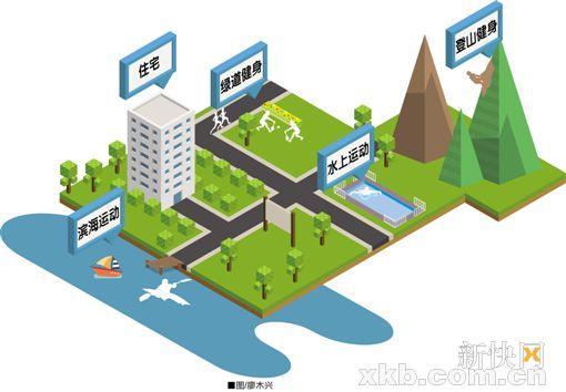 4年内广州公共体育设施将翻番 南站建超大足球场 图