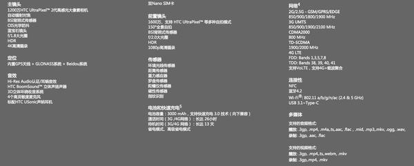 HTC U Ultra官方配置信息