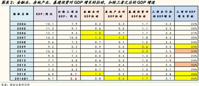 中国虚拟经济的总量有多少_中国有多少个省