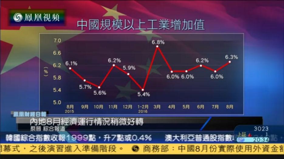8月中国宏观数据好转 连平:下季增长料平稳
